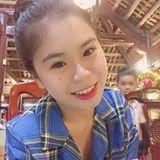 Trang Cún