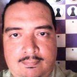 Luis Fernando León Vargas