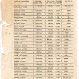 The Sentencing of the Torit Mutineers (Tarikh Tana/Our History)