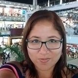 Cinthia Cordero