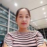Phuong Nguyenthi