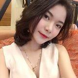 Nguyễn Yến Linh