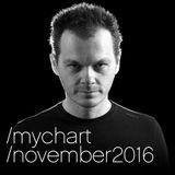 My Chart - November 2016