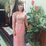 Vien Dao