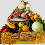 Will dietary guidelines fall away in the future?