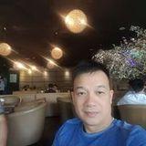Hoang Vinh Manh