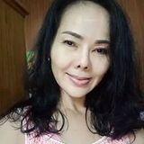 Phuong Chi Nguyen Trang