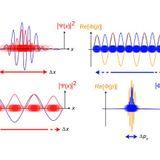 #UrDailySIP STE(A)M News - Q is for Quantum mechanics#alphabet #steamA2Z