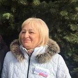 Людмила Дудник