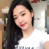 Nguyễn Thuỳ Anh