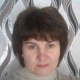 Oksana Skubish