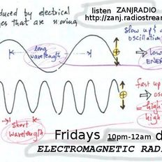 Electro Magnetic Radiation with DJ Afifa | Dec.6.2019