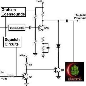 Graham Edensounds- Squelch Circuits