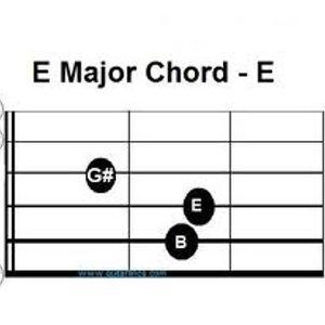 E  Major by Joey Kato