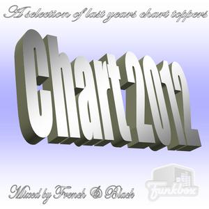 2012 chart mini mix