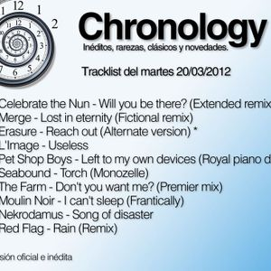 Chronology 20mar2012