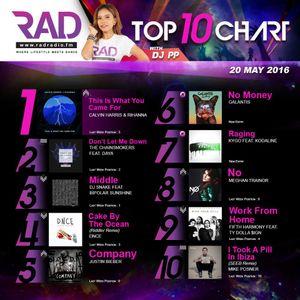RAD Top 10 Chart 20.05.16