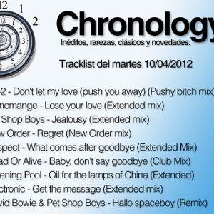 Chronology 10abr2012