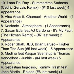 Top 10 EDM Countdown Show with Freestyle Chulo - August 6, 2013