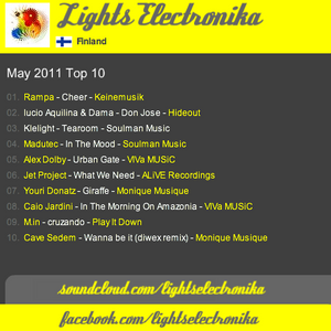 Lights Electronika- May 2011 Top 10 Resident Advisor