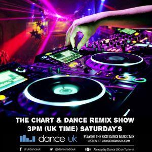 09/10/21 The Chart & Dance Remix Show On Dance UK