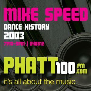 Dj Rocket | Mike Speed | Phatt100Fm | Huddersfield | Phattaday| 040812 | www.phatt100.com