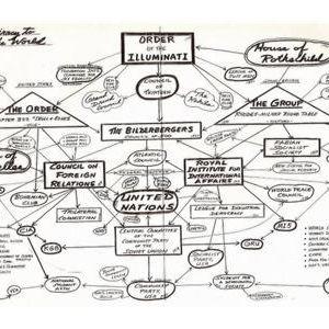 Conspiracy Theory Series: Pt. 2: 9-11 & JFK:BFT