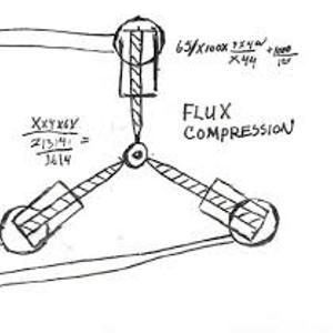 Condensador de Flujo - Notas curiosas