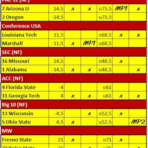 College Football Championship Breakdown and Playoff Preview