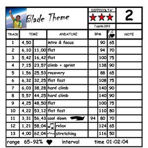 Blade Theme - Interval - version correct