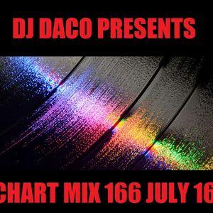 DJ DACO CHART MIX 166 (July 2016)