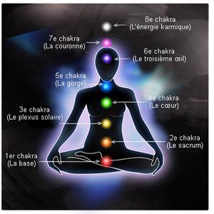 Root Chakra ( Timothy Leary - DJ Wally - D E N A - Dexter - Metome - Ruxpin - Ishome - Slackk )