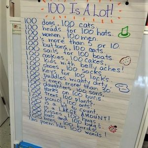 FFRW100 A Hundred is a LOT!