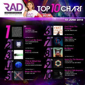 RAD Top 10 Chart 10.06.16