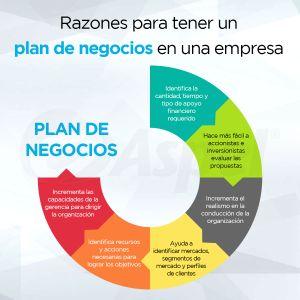 Plan de negocios cimarrones de la UABC