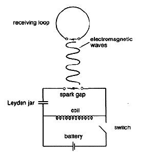 Phantom Circuit #61 (18th Jan. 2011): Black sands, loops and wrongness