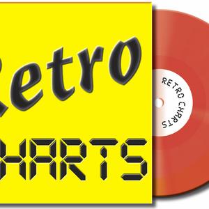 Retro Charts show on NNBC106.9FM 25.06.17 - Guest presenter Colin Read