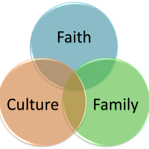 Culture Of Family