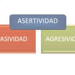 Mejora tu Asertividad Comunicativa