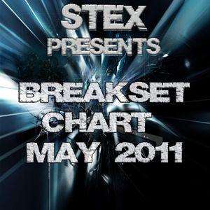 BreakSet Charts May 2011