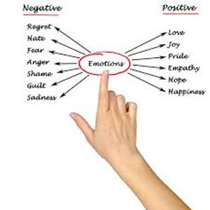 Positibe & Negative Freedom