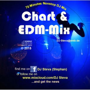 The latest danceable Chart & EDM Hits in the Mix - 70 Minutes nonstop only the best music