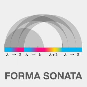 Clásica para desmañanados 196 - Forma Sonata