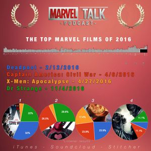 The Top Marvel Films of 2016