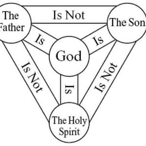 Jewishness and the Trinity - The Shema, Plural pronouns, and Elohim