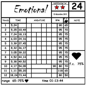 Emotional - indoor cycling