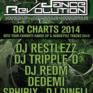 Dance Revolution Hands Up & Hardstyle Charts 2014