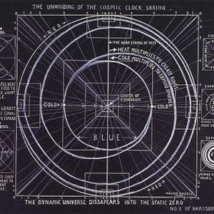 The Unwinding Of The Cosmic Clock