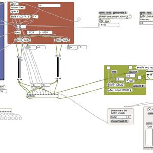 Eutech Pagan Orgiastic Modular Synthesis Exploration