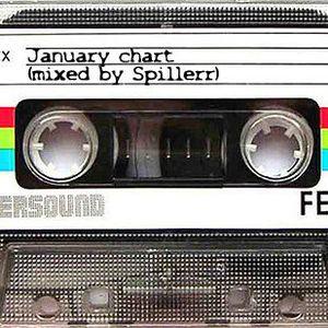 january`11 chart